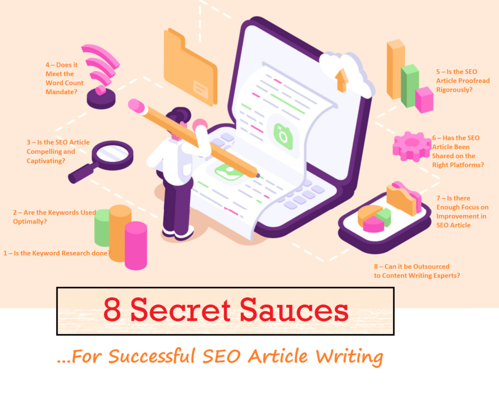 8 Secrets for Success in SEO Article Writing