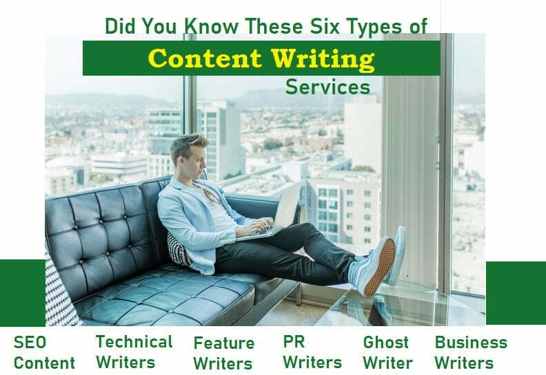 Six types of content writing services