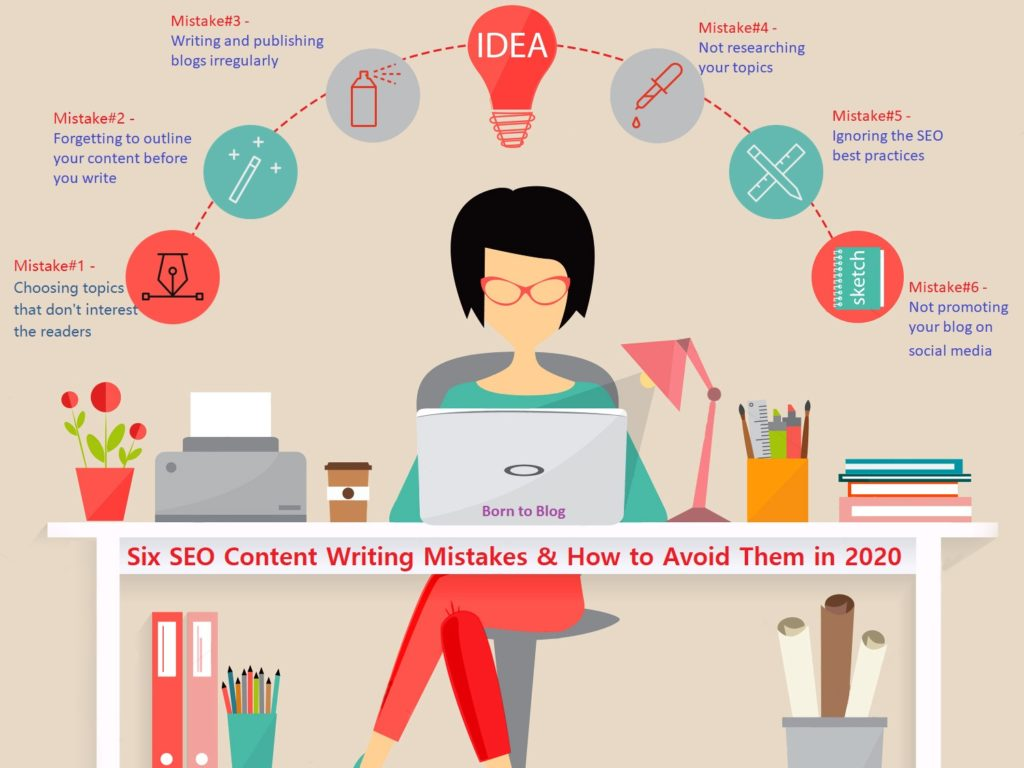 SEO Content Writing Mistakes