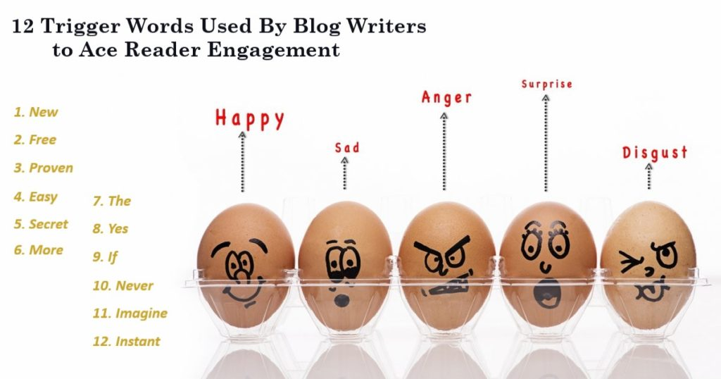 12 Trigger Words Used By Blog Writers to Ace Reader Engagement