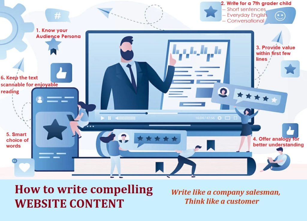 How to Write Compelling and Captivating Website Content?