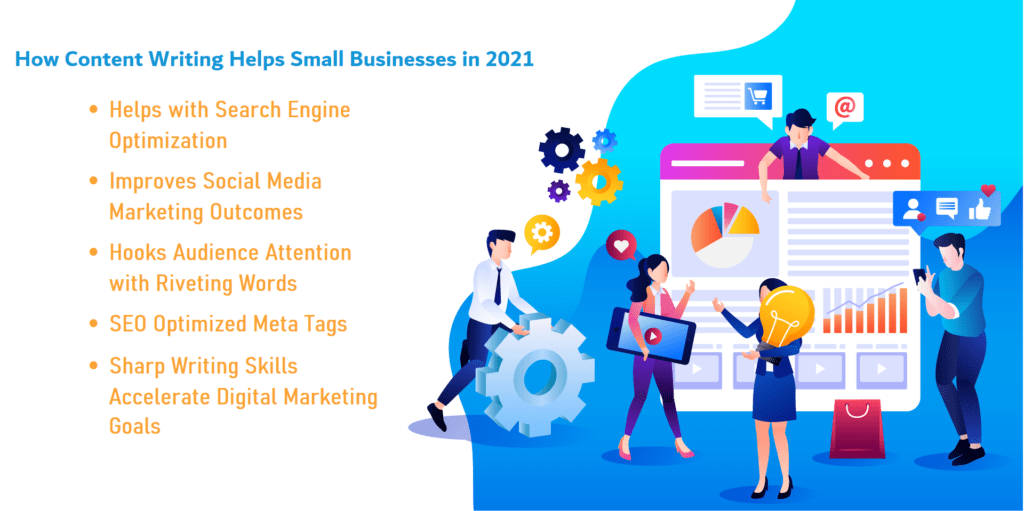 How Content Writing Services Help Small Businesses in 2021