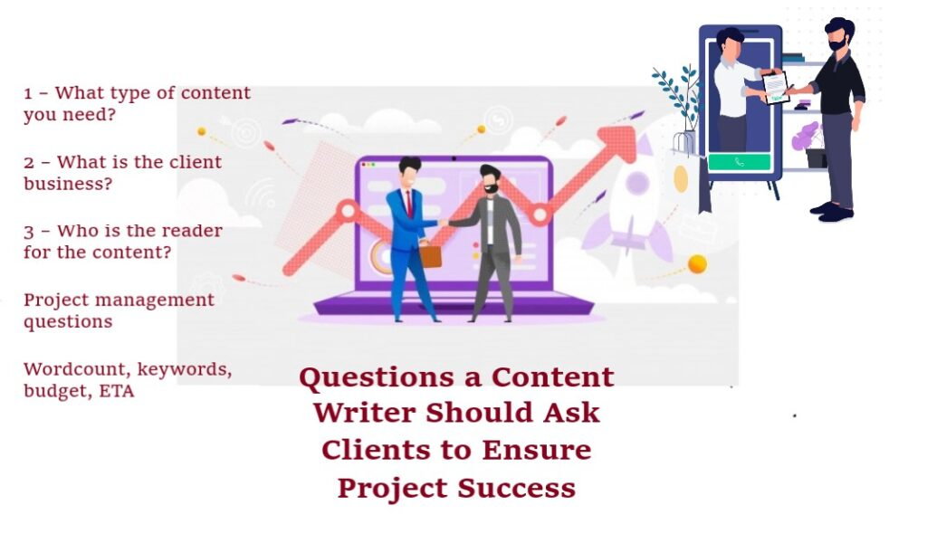 Questions a Content Writer Should Ask Clients to Ensure Project Success