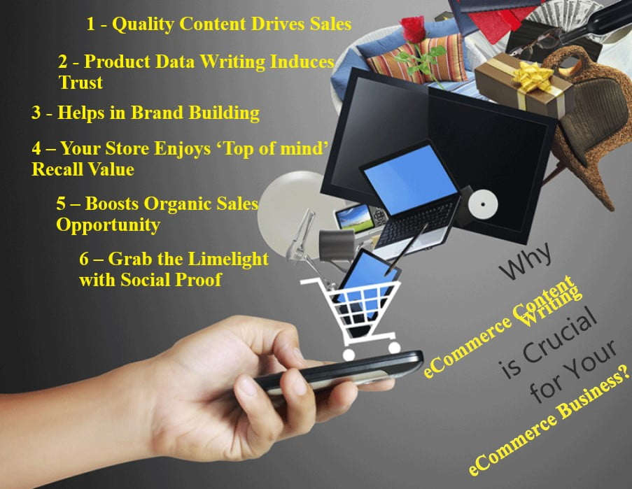 eCommerce content writing services