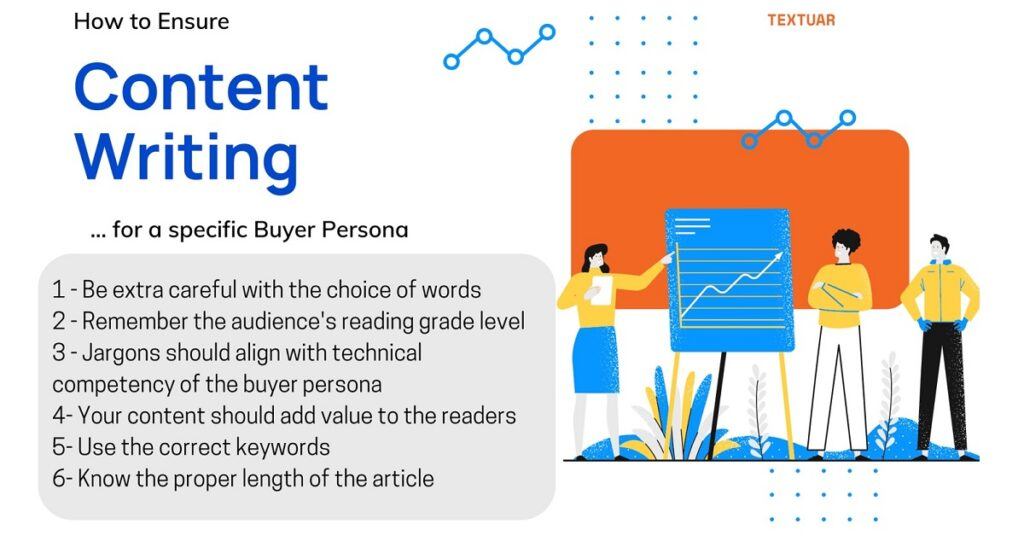 Content Writing for Buyer Persona