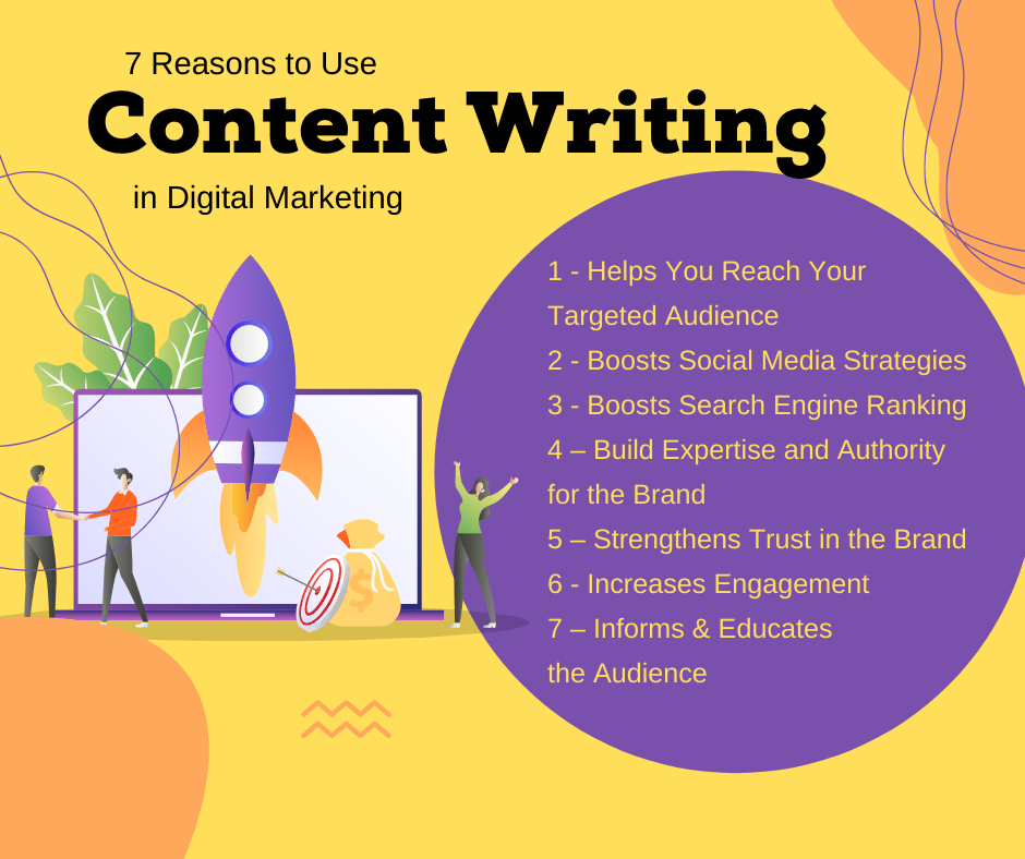 Importance of Content Writing Services